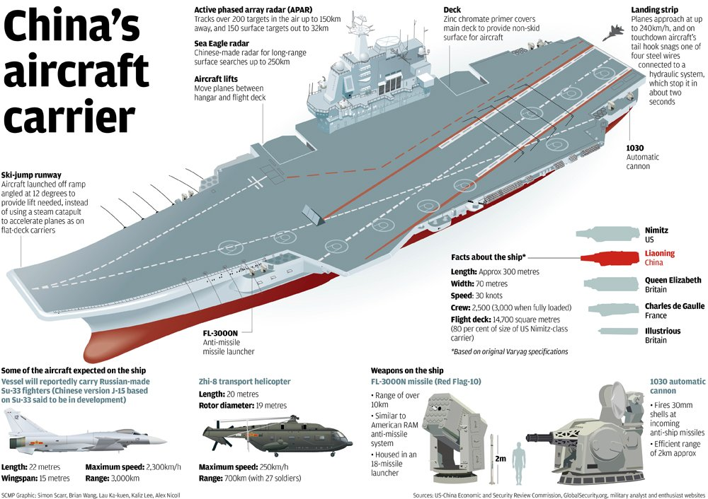 nimitz chat sites Design on the nimitz class began in mid 2667 as a large fleet command carrier to finally choke the life out of the kilrathi war effort and counter.