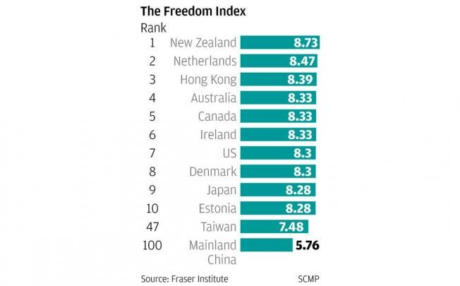 Freedom in china and in UK.....?