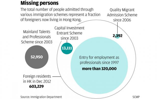 the aging population in hong kong (i) rapidly ageing population: the proportion of elders (aged 65 or above)  figure 11 hong kong has a rapidly ageing population projection of total.