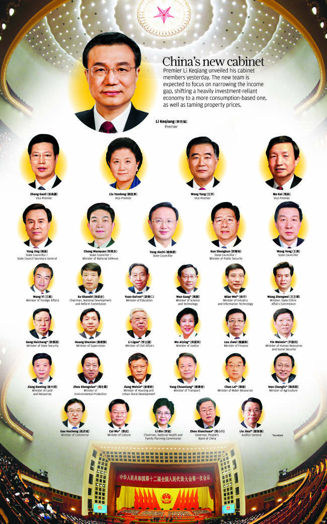 Infographic: Who's who in China's new cabinet | South China ...