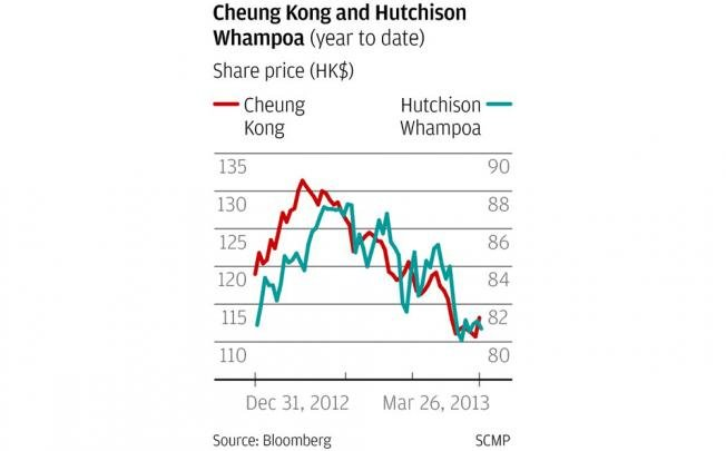 Hutchison Slams Decision To Reclaim 3g Spectrum South China
