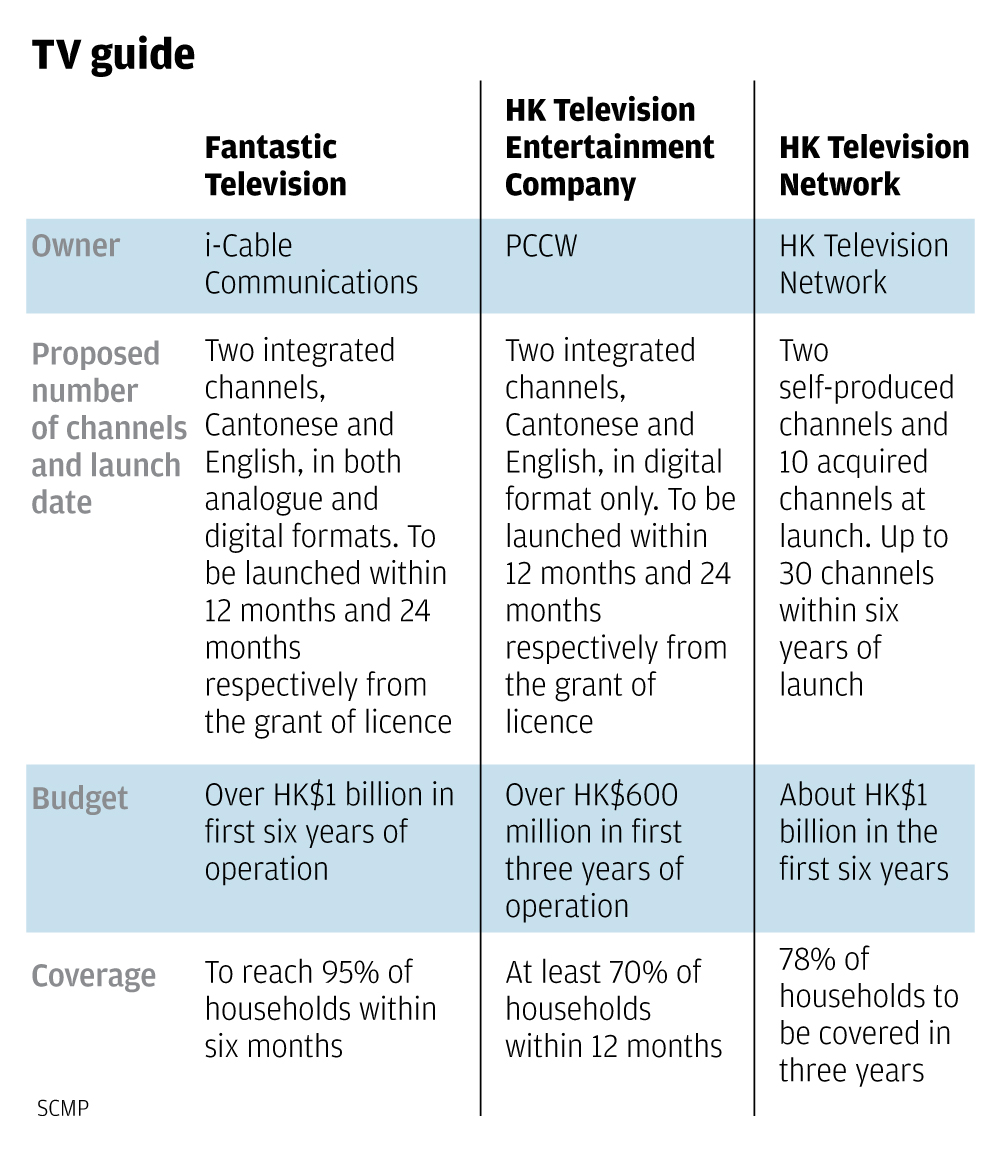 Tv Licensing Row Shows Up Fickle Policy Critics Say
