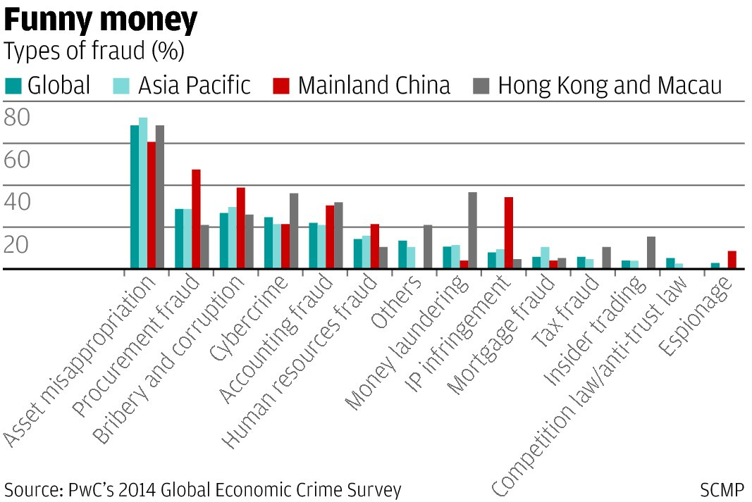 crime rate in the hong kong Makes hong kong one of the world's safest cosmopolitan areas the overall crime rate of 825 cases per 100,000 population in 2016 was the lowest since 1973 since 1997, hong kong's overall crime rate has been much lower than that of other world cities such as paris, london, new york and toronto as a free and open.
