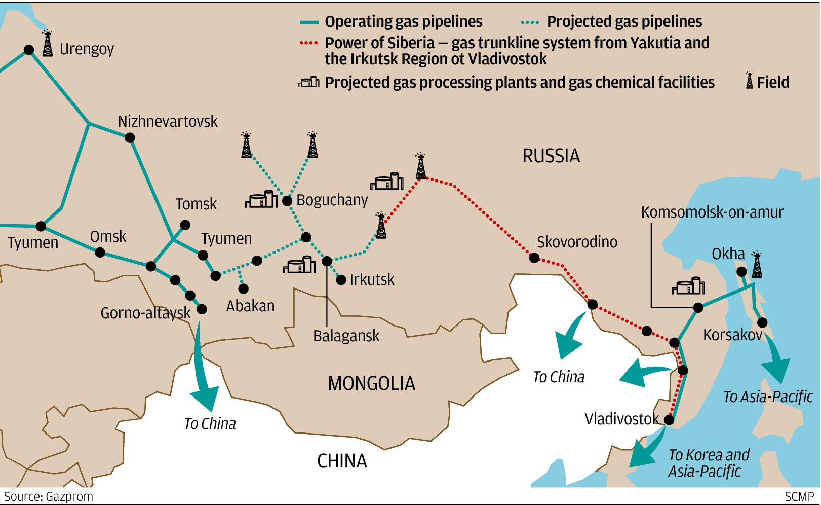 Why china and russia are ready to deal on oil and gas south russia and china both have territorial disputes that pit them against japan over the kurile and senkakudiaoyu islands respectively giving them an element sciox Image collections