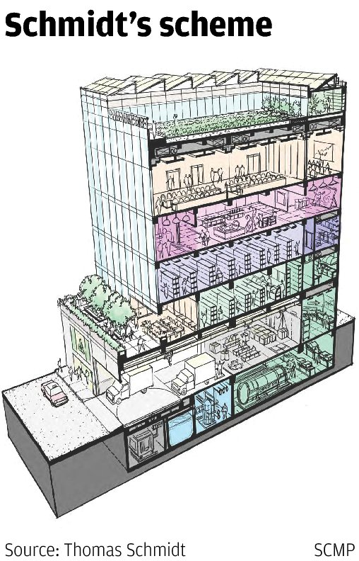 us architect s recycling centre plan help solve hong kong s  an award winning american architect has proposed transforming some of the city s municipal services buildings and refuse collection points into multistorey