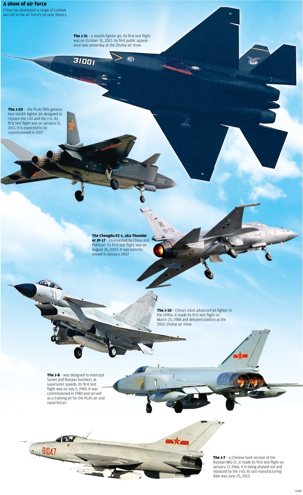 Space to be the next frontier for China's air force ...