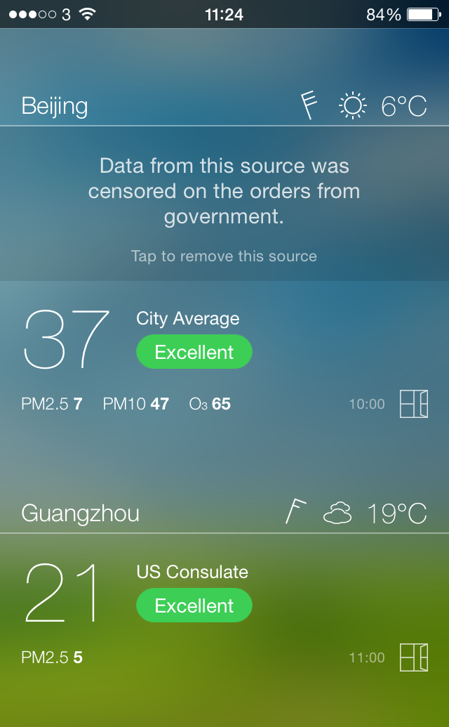 China censors beijing air quality app during apec summit south data sciox Image collections