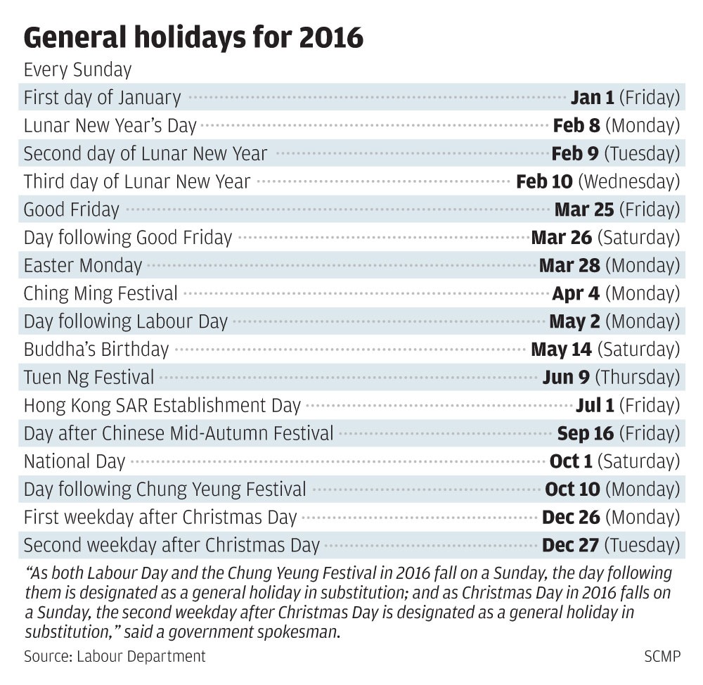 10 long weekends next year to make holidaymakers sit up | South China ...