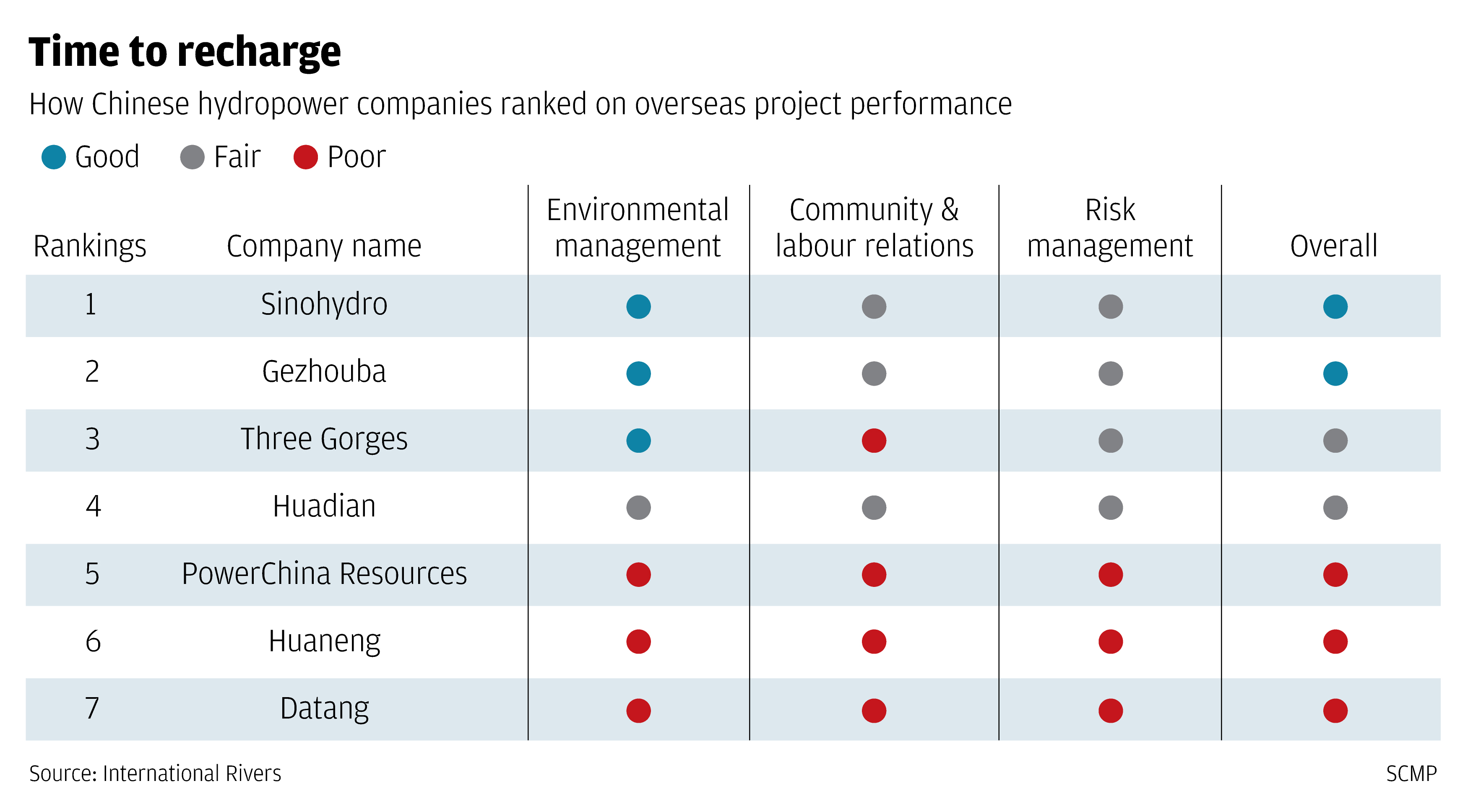 Asian hydro-power manufacturers