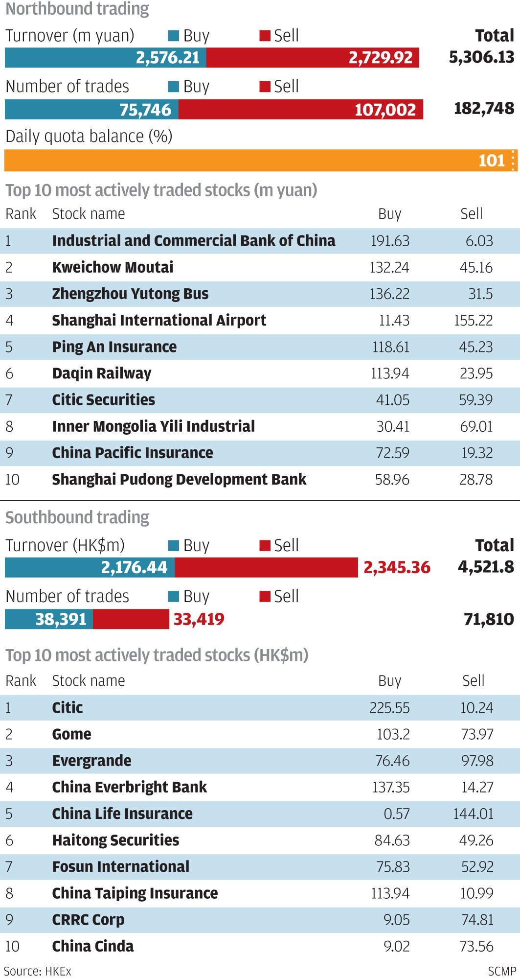 Connect Watch: July 28, 2015   South China Morning Post