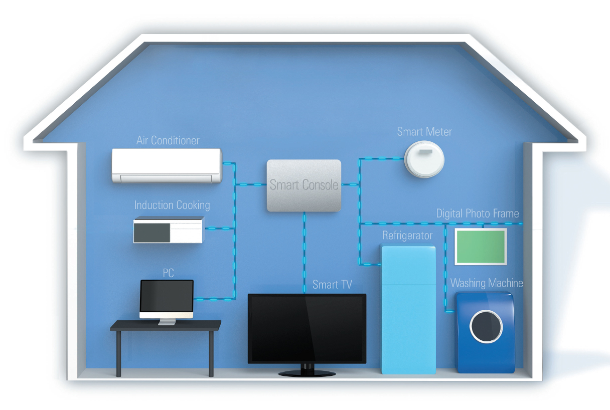 Good Everything At Home Canbe Controlled Via Phone Apps Or Jointly Underone  System.