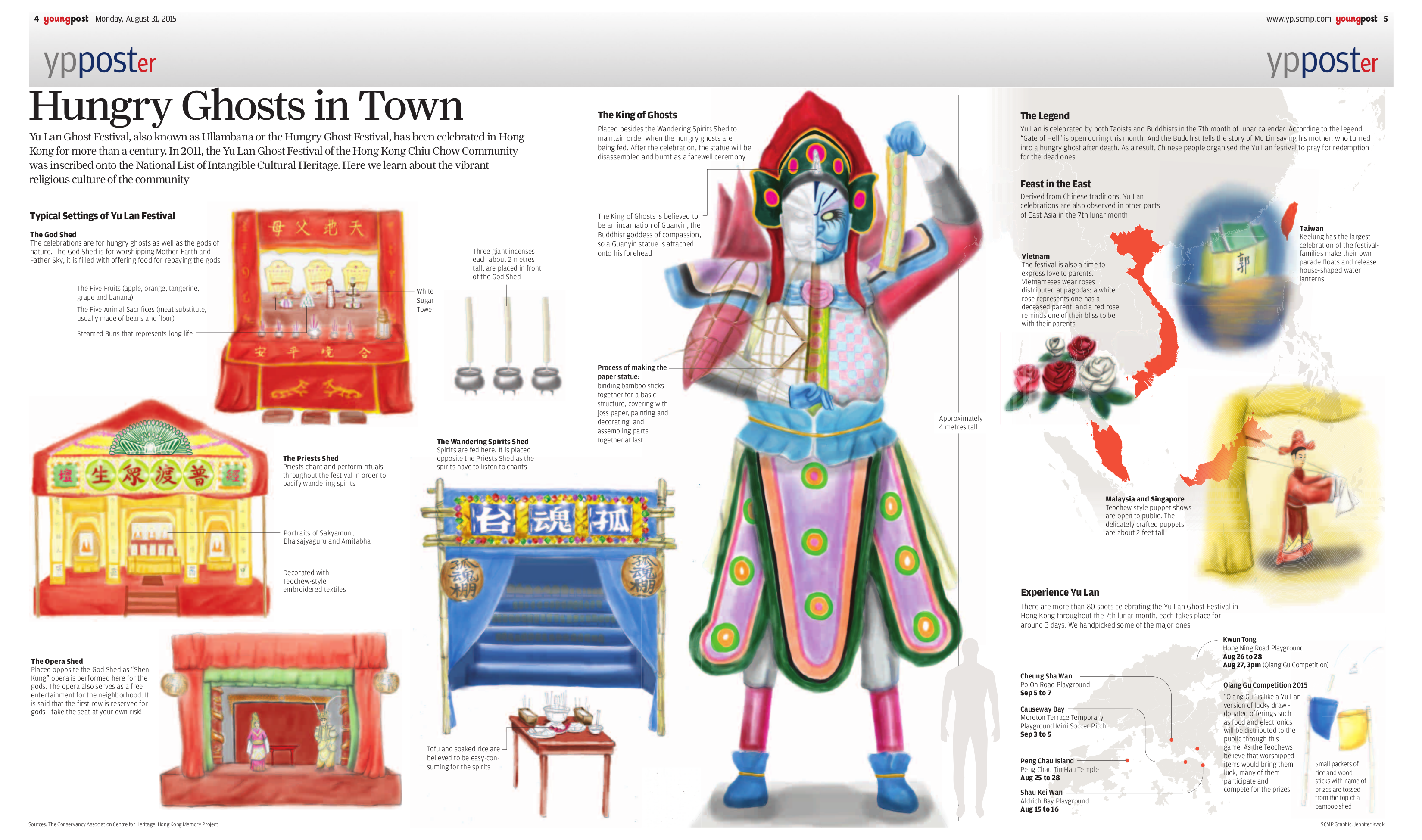 INFOGRAPHIC: Hungry Ghosts in Town | South China Morning Post