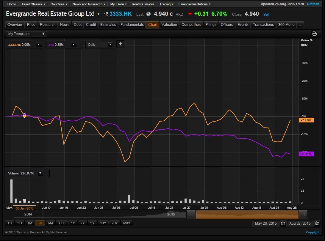 China Markets Live - Chinese and Hong Kong stocks socked