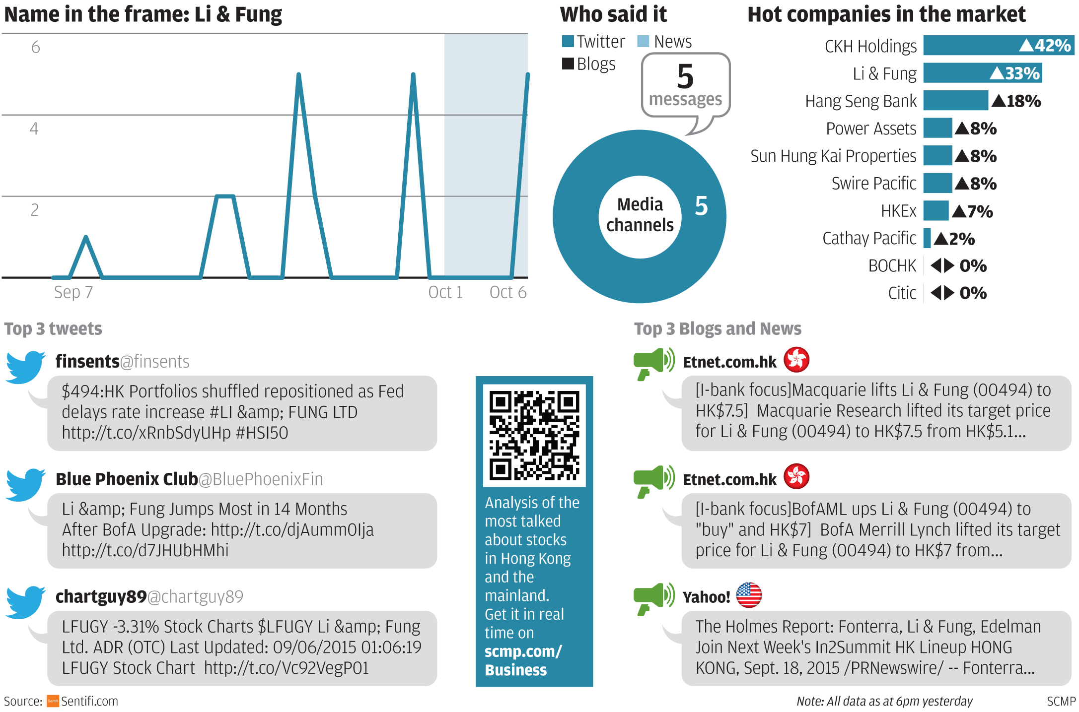 li and fung essay Make the strategy successful li & fung is heading towards high margin business by involving in brand products china and india markets are pivotal to the company in sourcing and manufacturing they are also the potential consumer market in future thanks to large population and strong buying power in these countries.