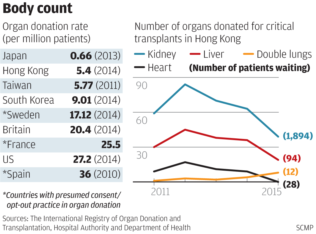 Paying Kidney Donors May Trim Waiting List, Study Finds forecasting