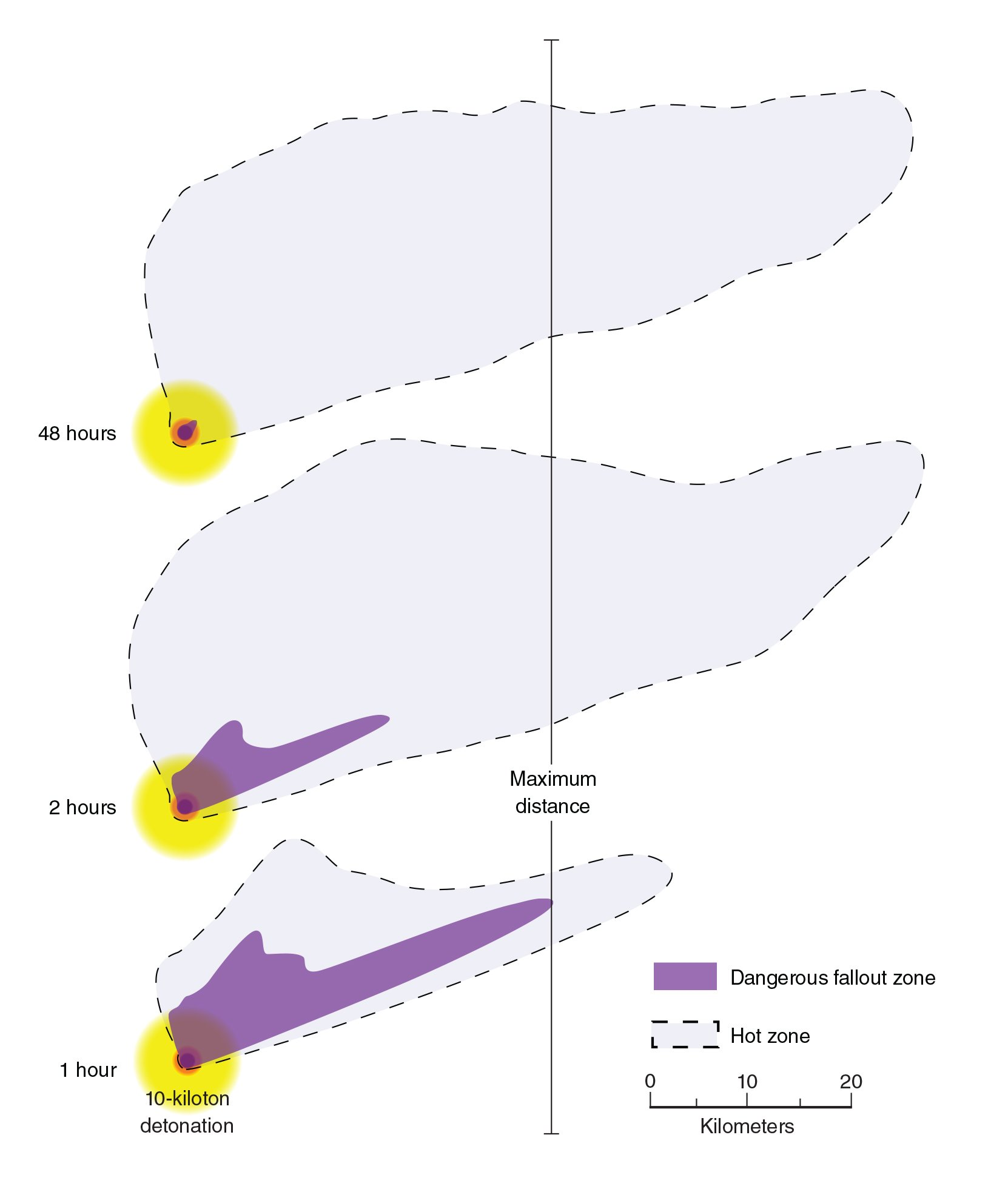 If A Nuclear Bomb Goes Off This Is The Most Important Thing You Can How To Make Kite Diagram Pictures 1 Apps Directories