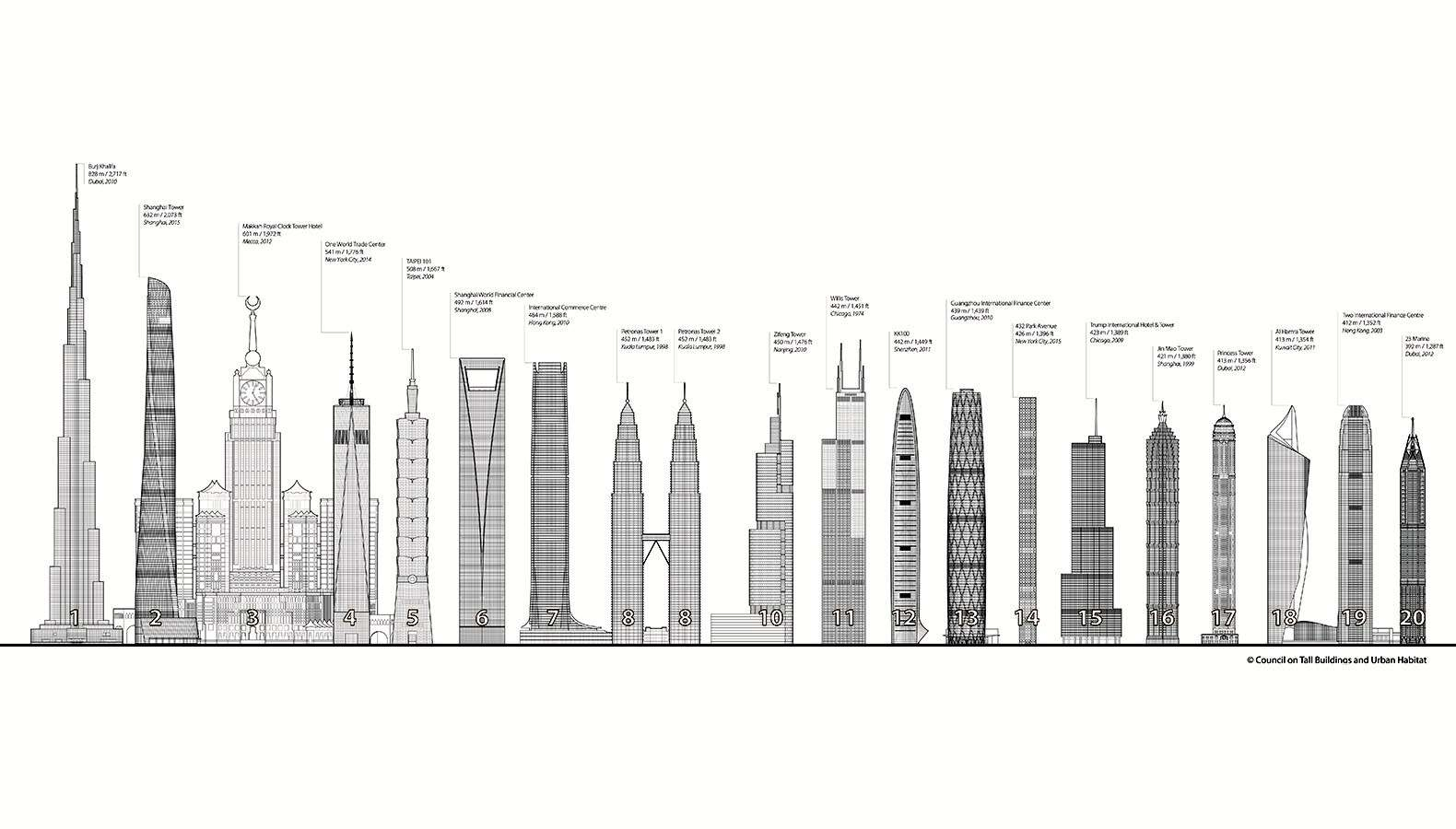 Generate Floor Plan Shanghai Tower China S Tallest Skyscraper Soars Into The
