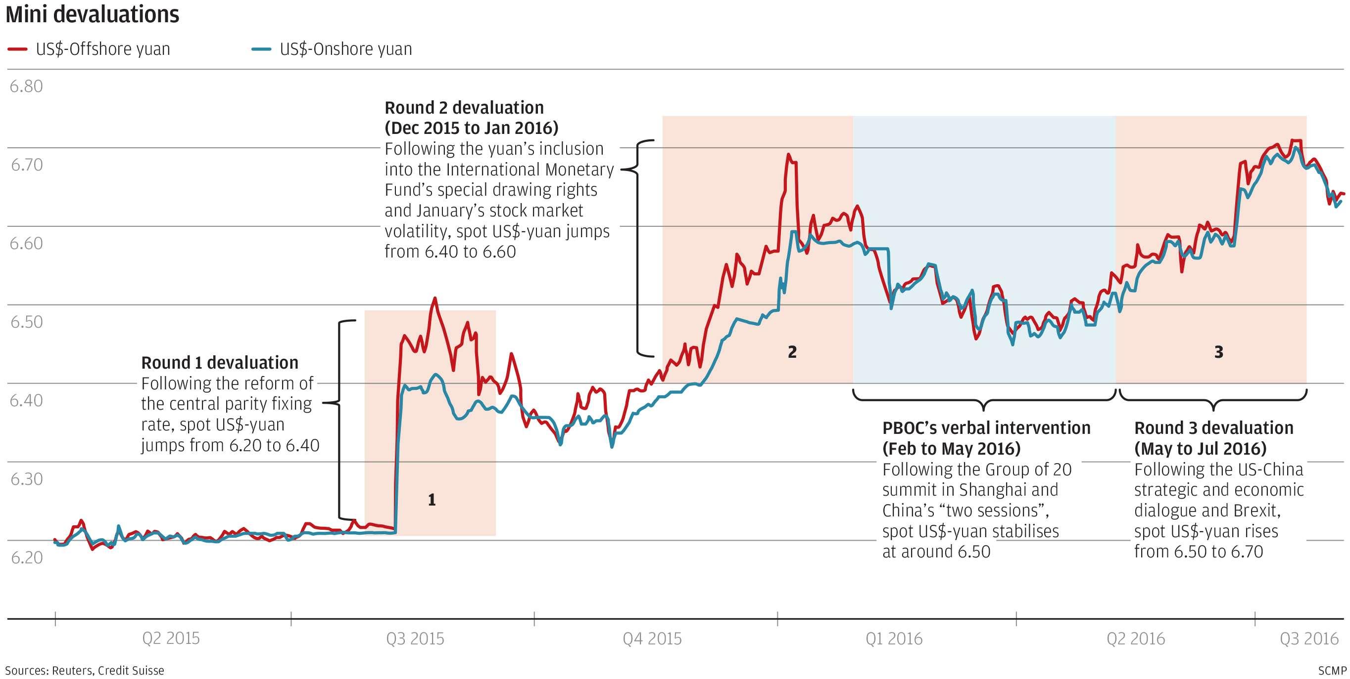 koers braziliaanse real versus euro
