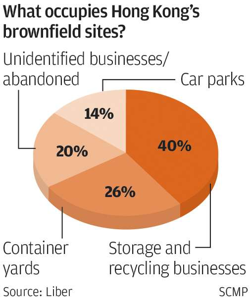 Info Post Site: As Hong Kong Brownfield Site Saga Rolls On, Calls Rise To