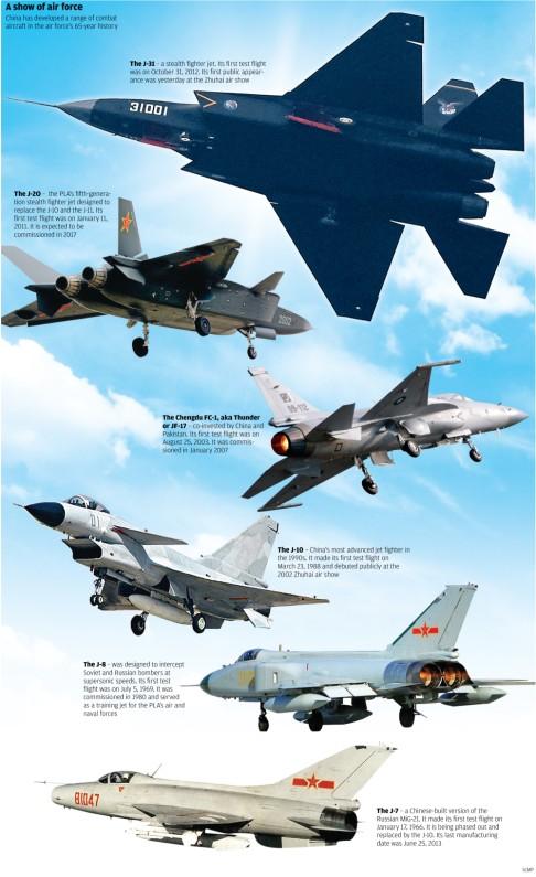 العسكرية الصينية: التحولات الكبرى تبدأ دائمًا من الجيش China-air-force-65th