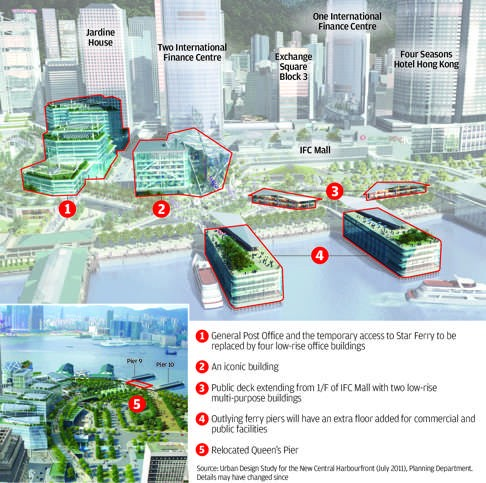 HK$12b transformation of Hong Kong's Central waterfront: what's