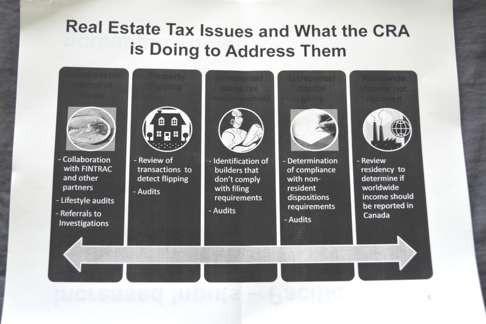Leak reveals secret tax crackdown on foreign-money real estate deals