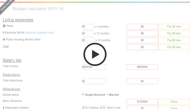the scmp budget calculator 2015 16 by code4hk