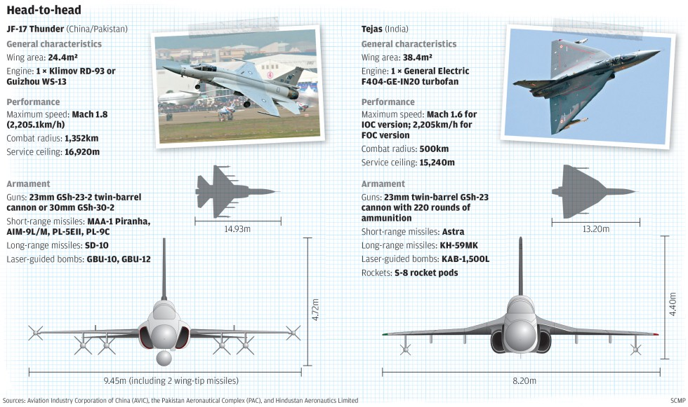 Chinese And Indian Fighter Jets Face Off Amid Regional Turf War