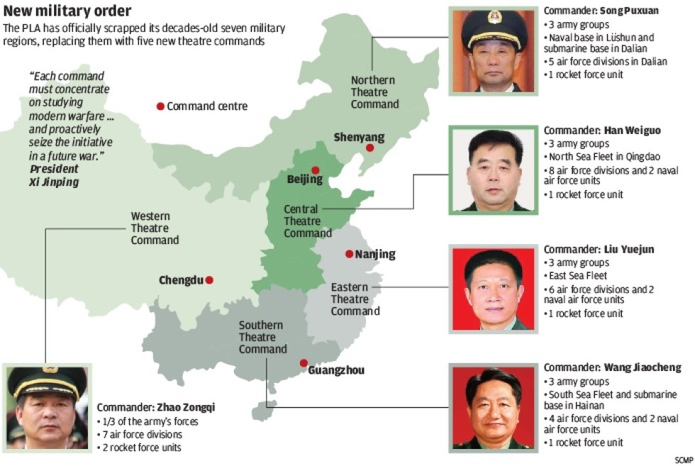 China 'reveals army structure' in defence white paper